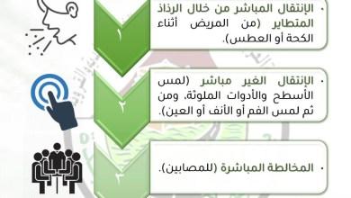 Photo of بلدية #أحد_رفيدة توزع منشورات توعوية للحد من فيروس كورونا