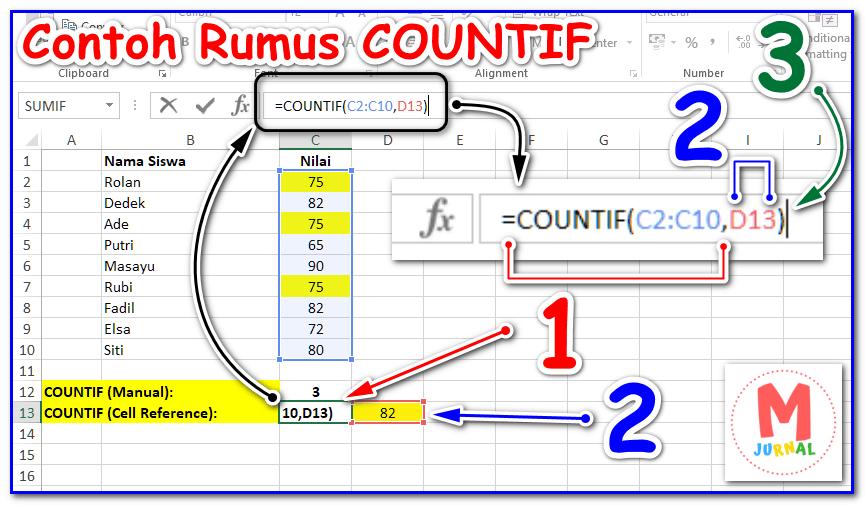 Rumus COUNTIF Excel kriteria Angka dengan Cell Reference
