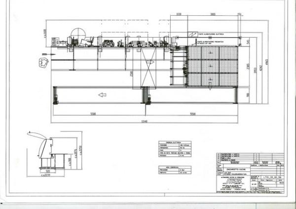 Linea Movimentazione Pannelli Edgebander by SIRIO