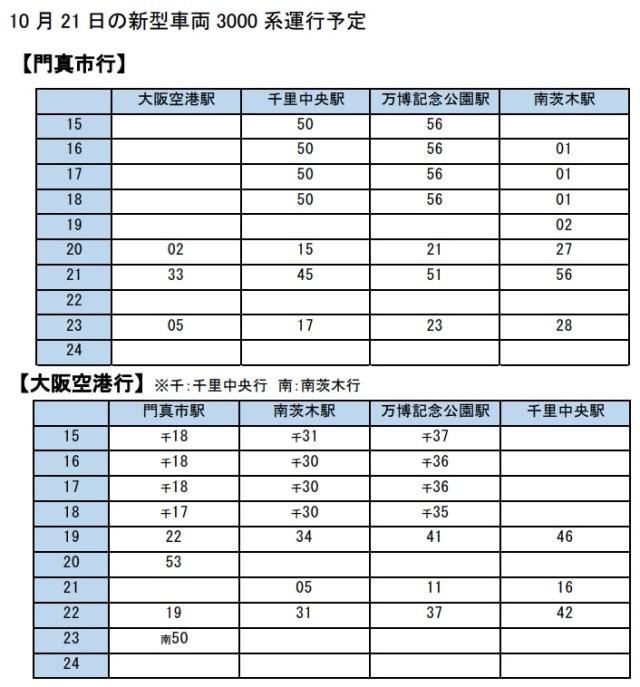 (c)大阪モノレール 10月21日の新型車両3000系運行予定