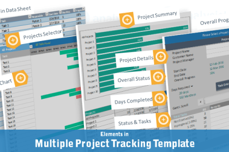 Multiple Project Tracking Template Excel Free Download Elements in Multiple Project Tracking Template