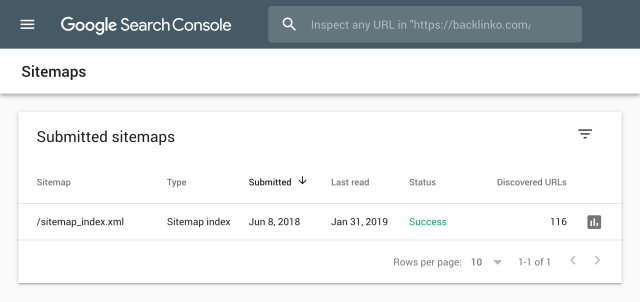 Google Search Console – Sitemaps