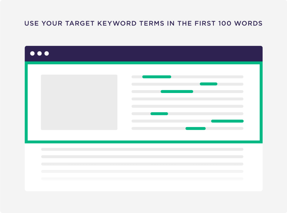 Use your target keyword terms in the first 100 words