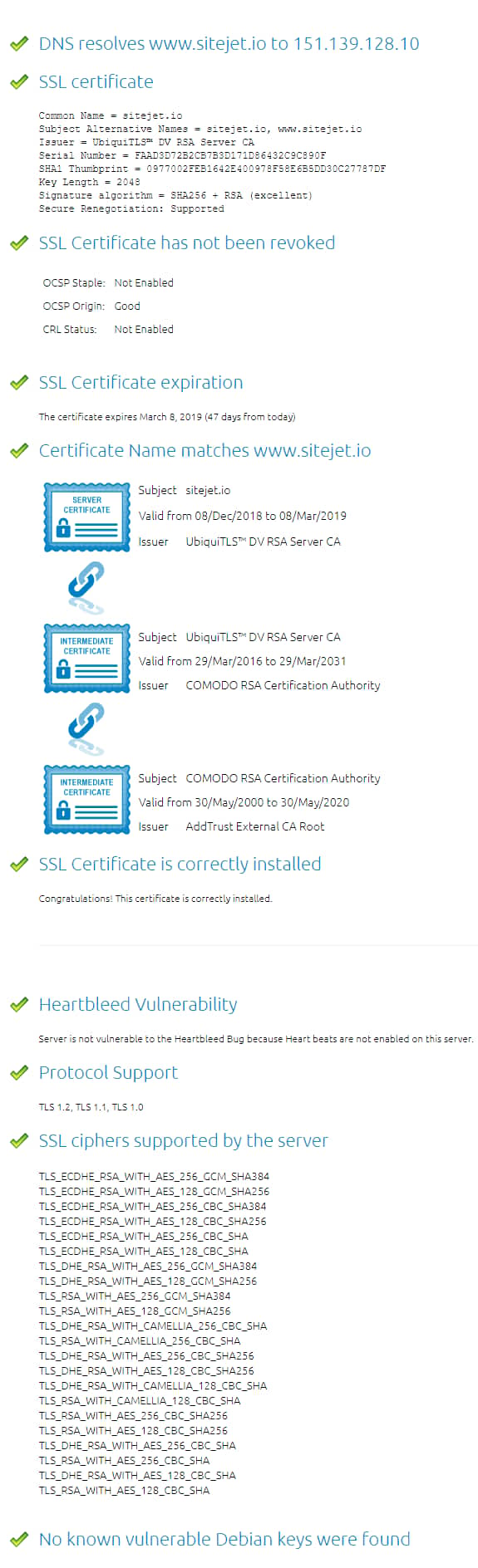 Sitejet Security Check