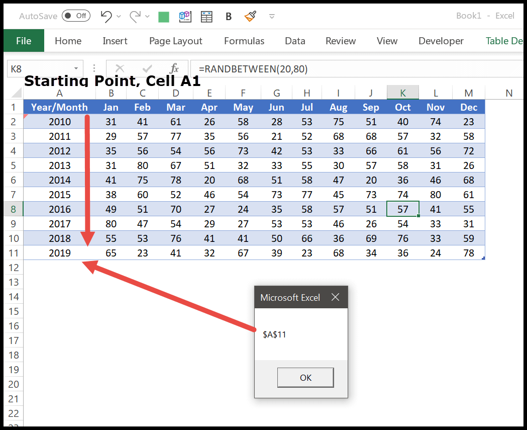How To Find Last Row Column And Cell Using Vba In Excel