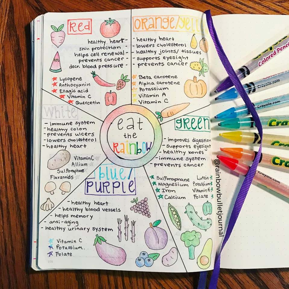 51 Hot Food Journal Ideas Free Galleries Life By Whitney