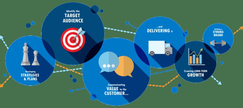 Marketing-Strategy-Planning