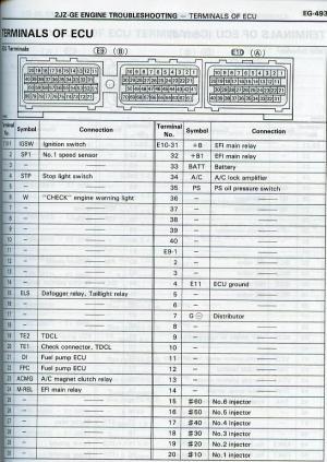 JDM Supra Detailed Specs