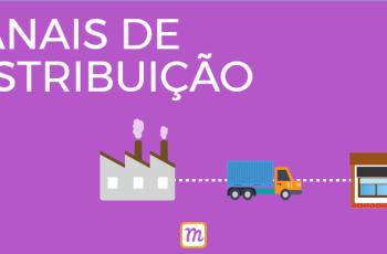 CANAIS DE DISTRIBUIÇÃO – PARTE 1.