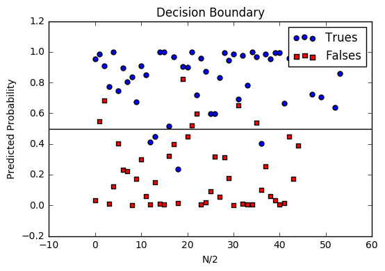 _images/logistic_regression_final_decision_boundary.png