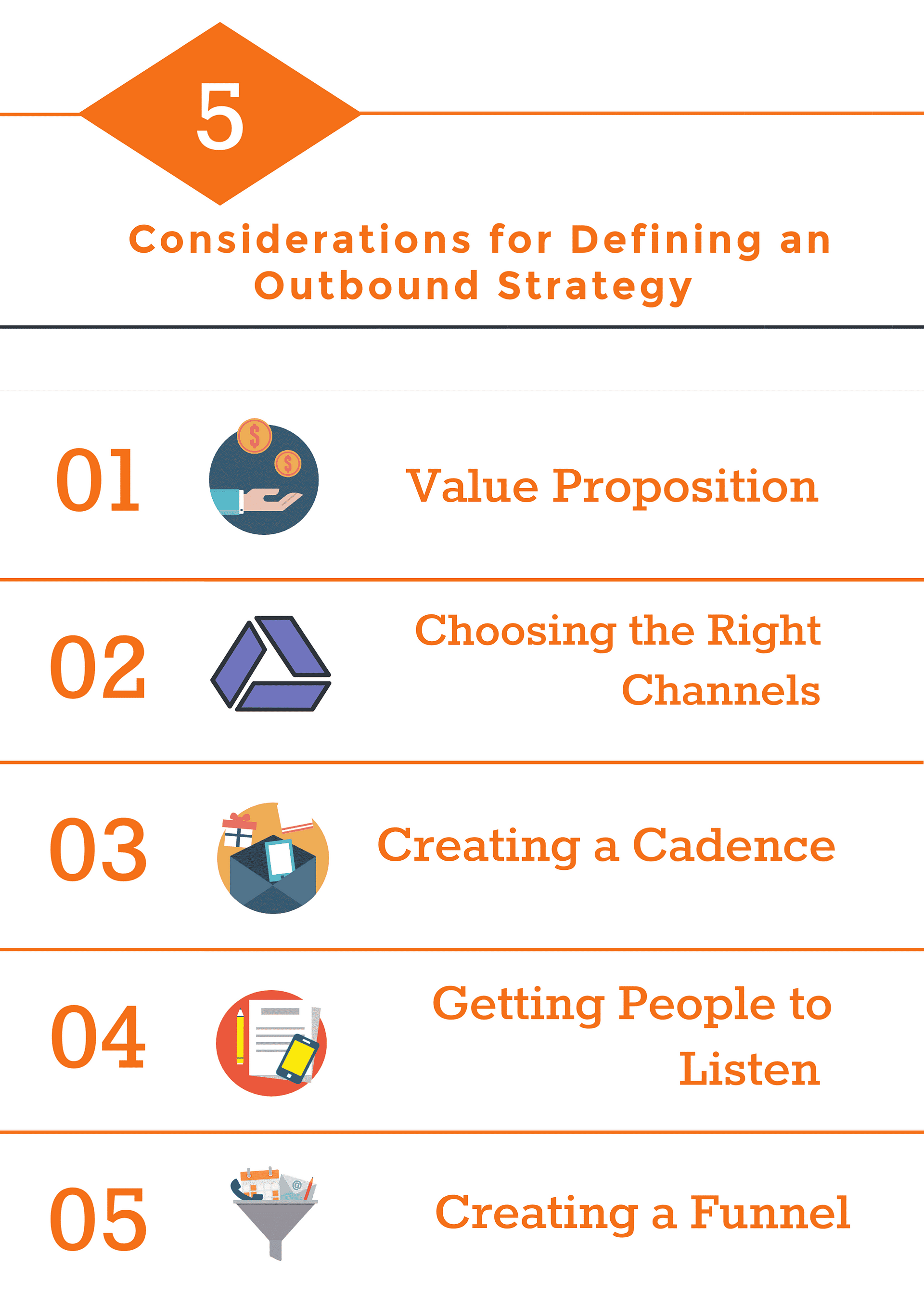 The Ultimate Guide To Starting A Sales Conversation