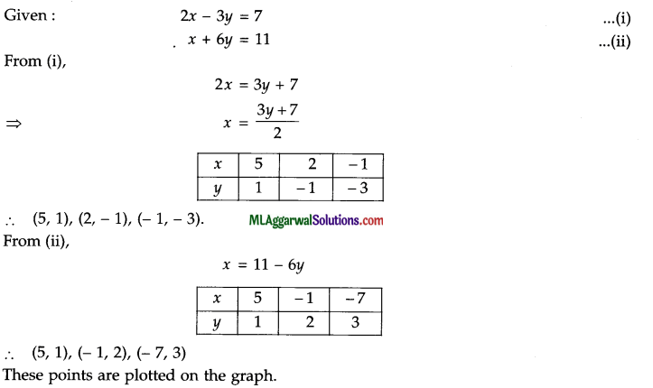 ICSE Class 9 Maths Sample Question Paper 9 with Answers 43