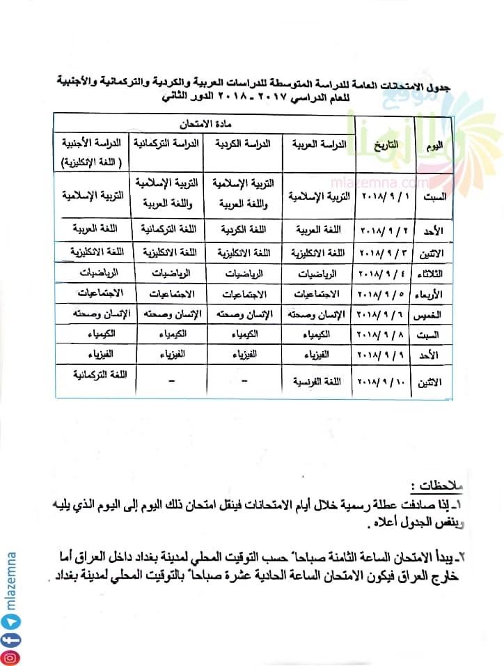 جدول الدور الثاني للصف الثالث المتوسط العراق للعام الدراسي 2018