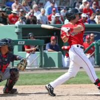 Andrew Benintendi Could Be Promoted By The Boston Red Sox Very Soon