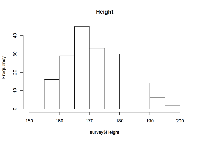 hist_height.png