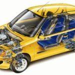 Fiat Seicento 1998 – 2010 – POLOVNJAK, MOTOR, KVAROVI