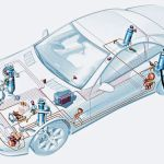ABC – Active Body Control je Mercedesov sistem