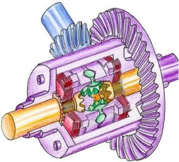 ABD - AUTOMATIC BRAKE DIFFERENTIAL