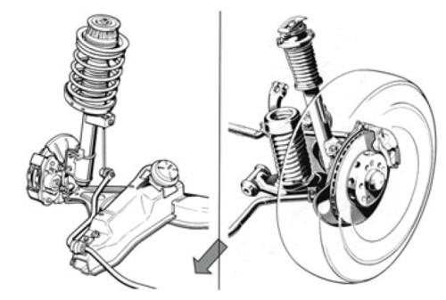 Slika 6. Koaksijalno (levo) i odvojeno (desno) postavljena opruga