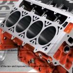 Blok motora – čemu služi, koja mu je uloga ? – Tehnika