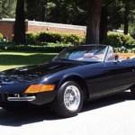 Ferrari 365 GTB/4 Daytona – Istorija modela