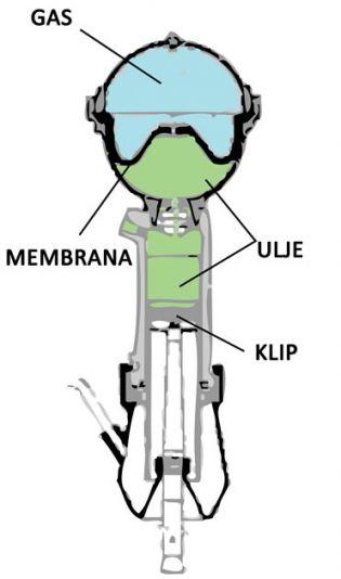 Ilustracija dela sistema hidropneumatskog oslanjanja