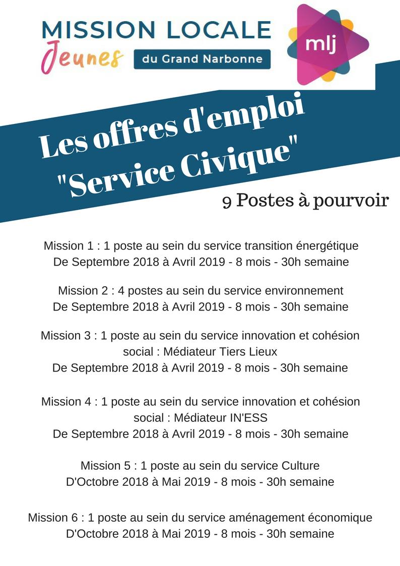 Les offres d'emploi _Service