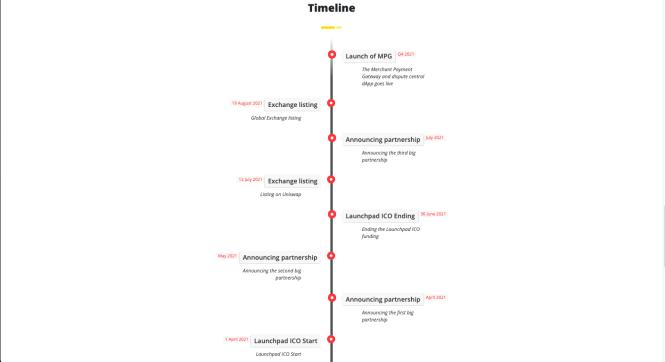 roadmap Merchant token