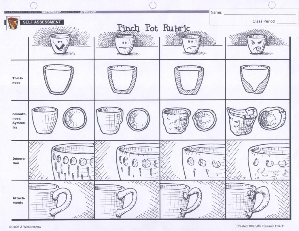 A Ceramics Rubric