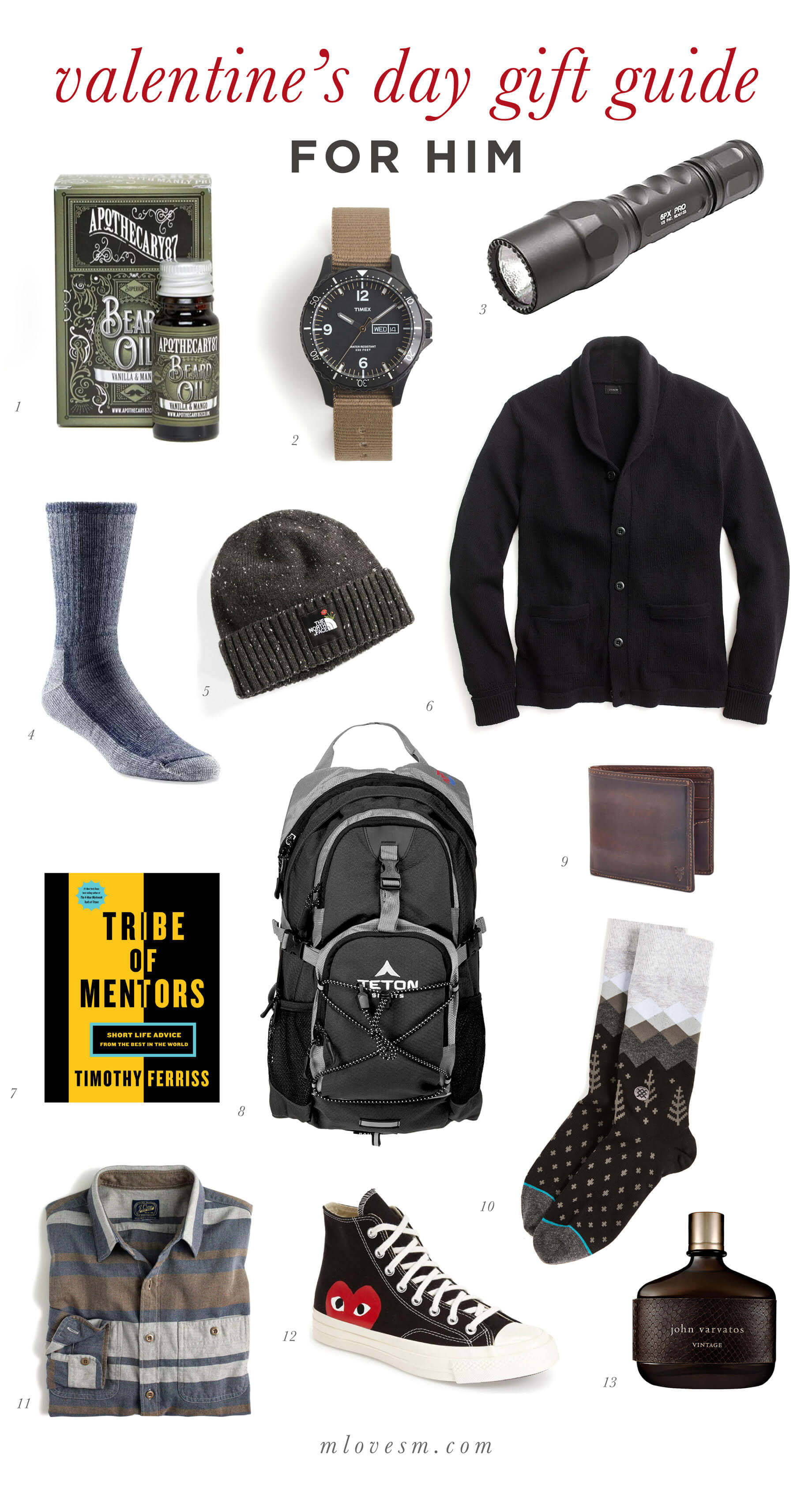 Valentine's Day Gift Guide - for Guys (written by a guy!) - M Loves M