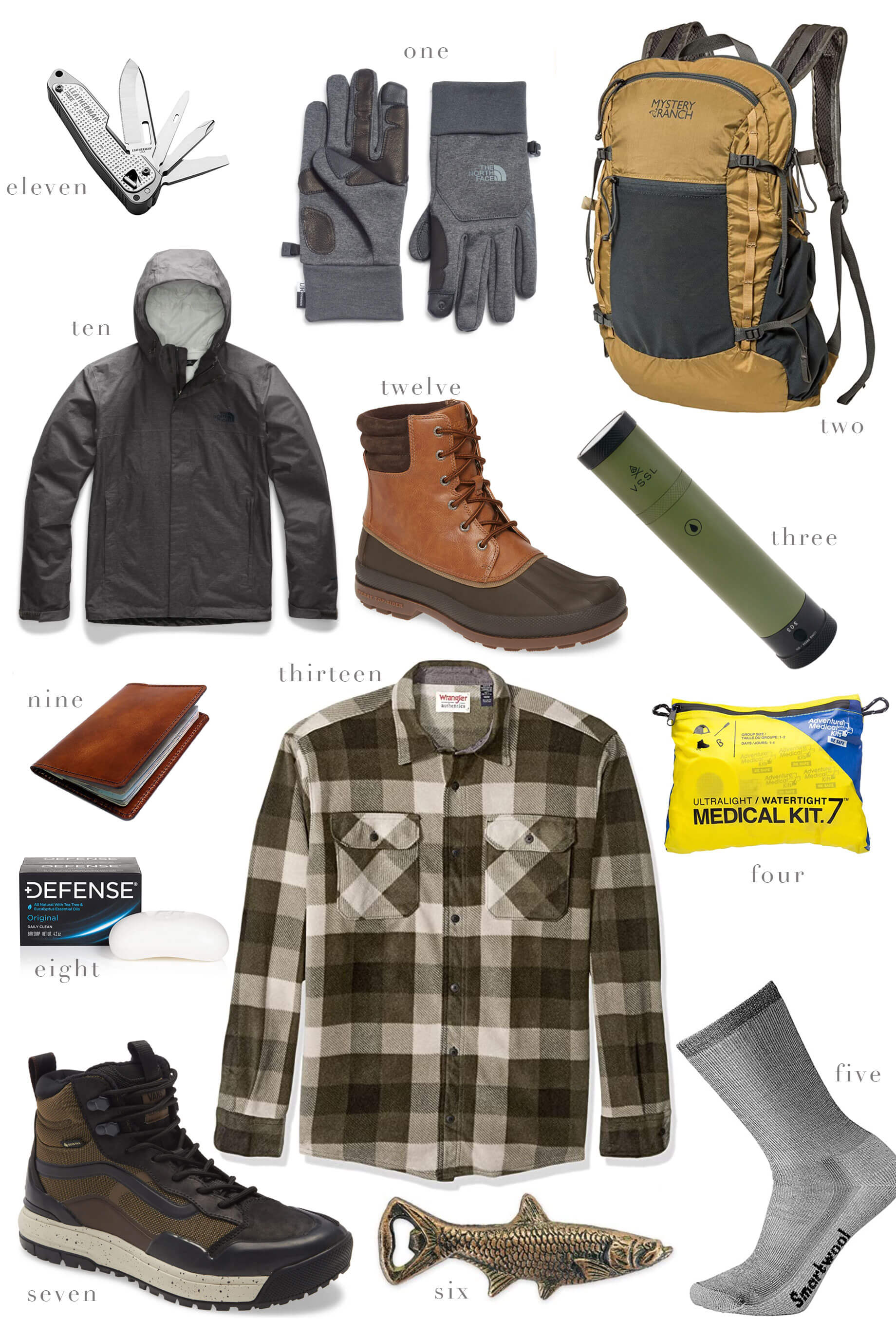 Holiday gift guide for the guys - M Loves M @marmar