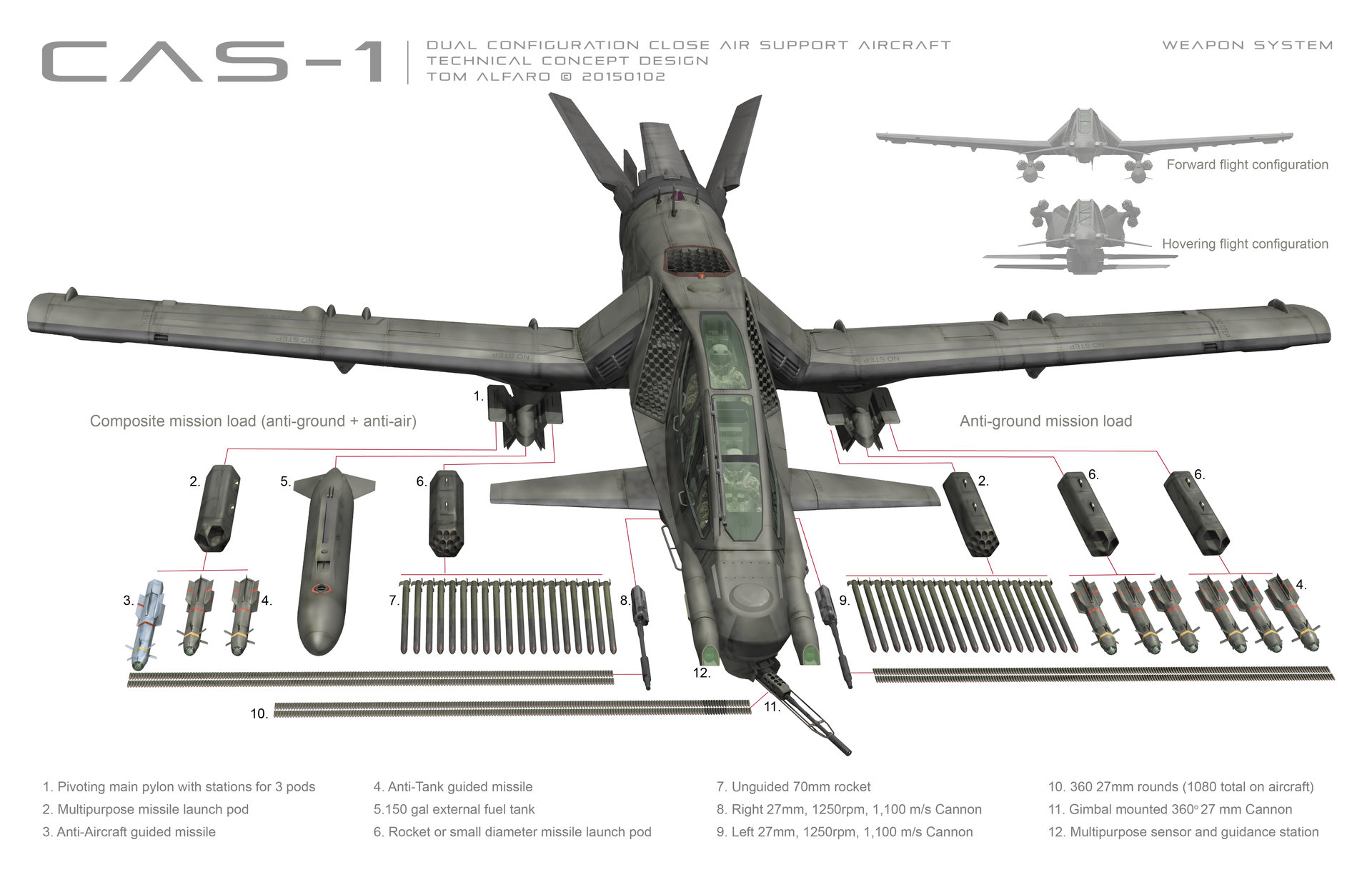 Technology Cas 1 Close Air Support Aircraft By Tom