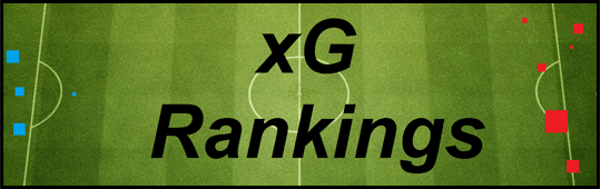 xG Match Up Rankings