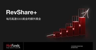 RevShare+ 獲得額外高達 5000美金的獎金