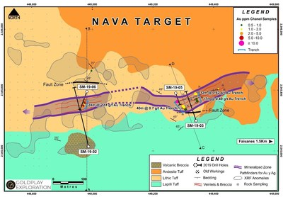 Figure 2: The Nava Gold Target and Exploration Potential (CNW Group/Goldplay Exploration Ltd)