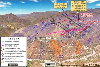 Figure 3: Plomosas Mine Area – Proposed Step Out Drilling Areas (looking to the NW) (CNW Group/GR Silver Mining Ltd.)