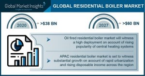 The residential boiler market will reach $ 60 billion by 2027, says Global Market Insights, Inc.