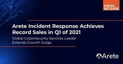 Arete Incident Response Achieves Record Sales in Q1 of 2021.