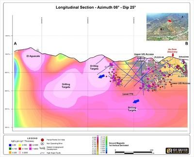 Figure 2: Longitudinal Section - Plomosas Mine Area (Looking East) (CNW Group/GR Silver Mining Ltd.)