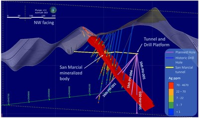 Figure 1 – 3D Cross-section of the San Marcial Mineralized Breccia, Historical and Proposed Drill holes (CNW Group/GR Silver Mining Ltd.)