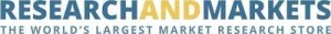Global Search Engine Optimization Services Market Report (2021 to 2030)