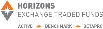 Innovation Is Our Capital. Make It Yours (CNW Group/Horizons ETFs Management (Canada) Inc.)
