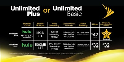 Sprint's Industry-Leading Unlimited Plans Just Got Even Better! New Unlimited Plans Include Features Customers Love for the Best Price
