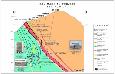 Figure 2: San Marcial Cross Section C-D (CNW Group/Goldplay Exploration Ltd)