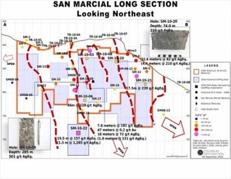 Figure 3: San Marcial Longitudinal Section A-B (CNW Group/Goldplay Exploration Ltd)