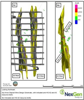 Figure 3: A2 Geotechnical Characterization Holes (CNW Group/NexGen Energy Ltd.)