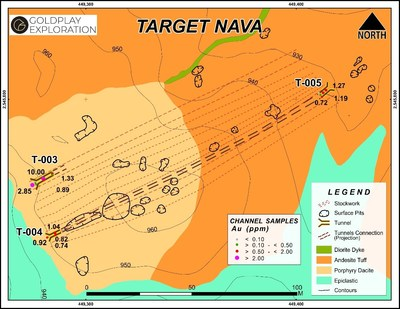 Figure 4 Nava Zone – Geology and Tunnel Sampling Results (CNW Group/Goldplay Exploration Ltd)