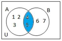 interseção entre conjuntos