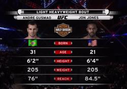 UFC 87 Jon Jones
