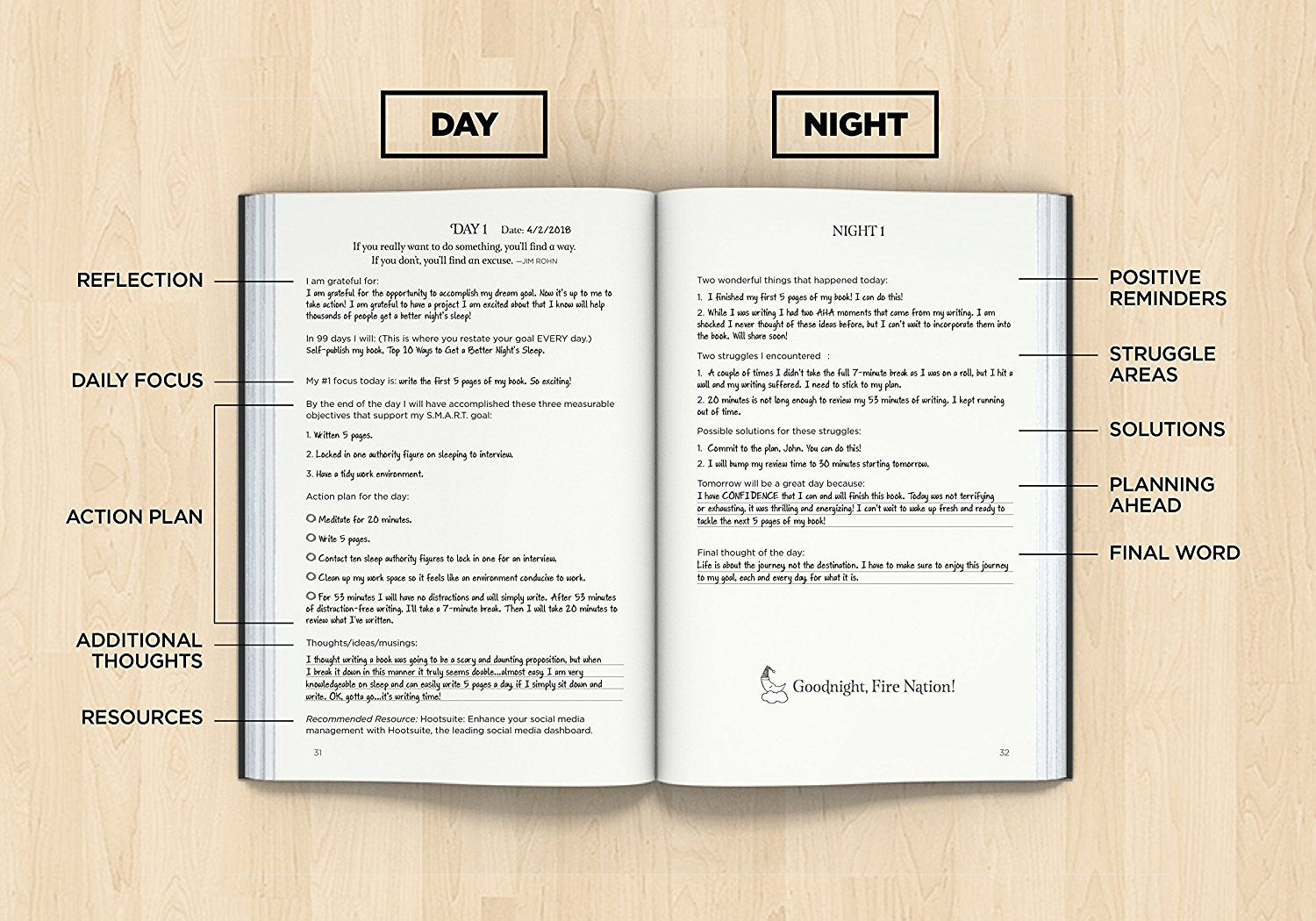 3 Simple Ways To Do A Powerful Daily Recap In Less Than
